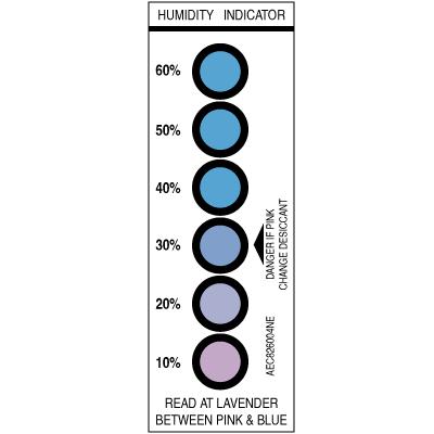 Indikator Karten 10-60% RF